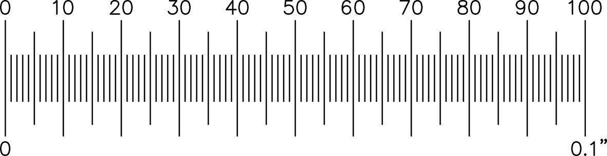 скорей всего короткая и длинная шкала в картинках точно